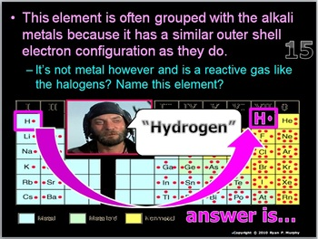 Periodic Table of the Elements Quiz Game