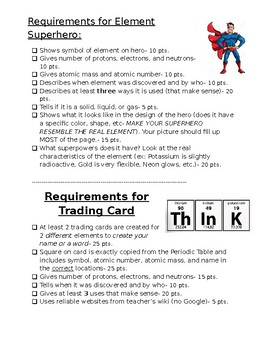 Periodic Table of the Elements Superhero OR Trading Card Project