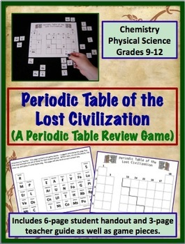 Periodic table review game by amy brown science tpt periodic table review game urtaz Choice Image