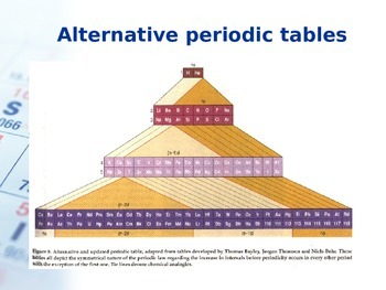 Periodic Table organization and trends unit powerpoint