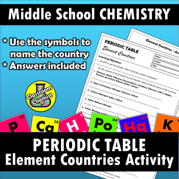 Periodic Table - use the elements to name the country ACTIVITY