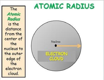 Periodic Trends: Electronegativity; Ionization Energy; and Atomic Radius
