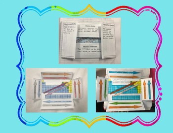 Periodic Trends Foldable