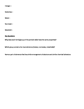 """Periodic Trends """"I Can"""" Statements / Learning Targets Key Questions & Vocab"""