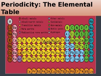 Periodic Trends PowerPoint  SC.912.P.8.5,  HS-PS1