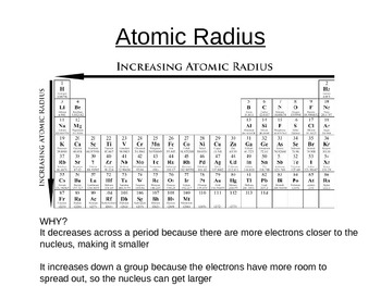 Periodic Trends Powerpoint