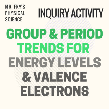 Periodic Trends Practice Sheet - Groups & Periods