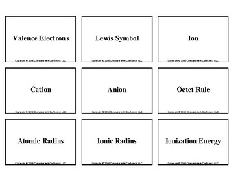 Periodic Trends - Vocabulary Cards
