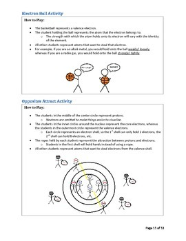 Periodic Trends (for Middle School) Lesson