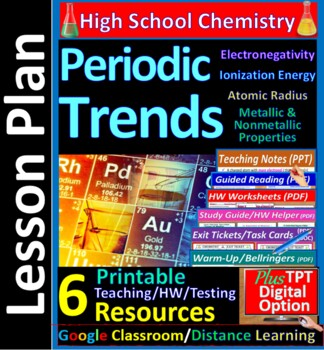 Periodic Trends, Ionization Energy, Electronegativity: Essential Skills Lesson#8