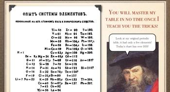Periodic table dmitri mendeleev powerpoint notes worksheet 6th periodic table dmitri mendeleev powerpoint notes worksheet 6th 7th 8th 9th urtaz Images