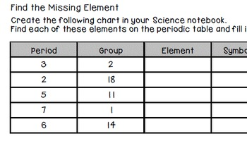 Periodic table elements lesson worksheet atomic mass 6th 7th 8th middle  school