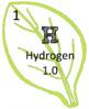Periodic table leaf border