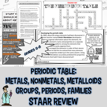 periodic table metals metalloids nonmetals jr high teks 66a 83d 85b c staar - Periodic Table Metals
