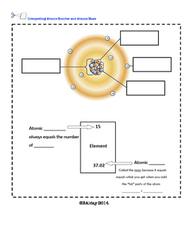 Periodic table practice interactive notebook sheet