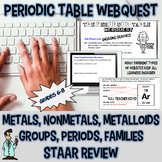 Distance Learning Periodic table webquest metal metalloid nonmetal TX TEKS
