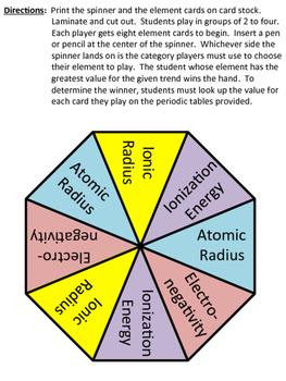 Periodicity Card Game