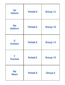 Periods And Groups Periodic Table Card Sort
