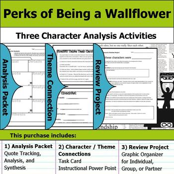 themes in perks of being a wallflower