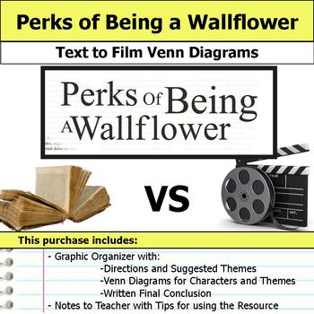 Perks of Being a Wallflower - Text to Film Venn Diagram &