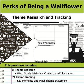 Perks of Being a Wallflower - Theme Tracking Notes Etymology & Context Research