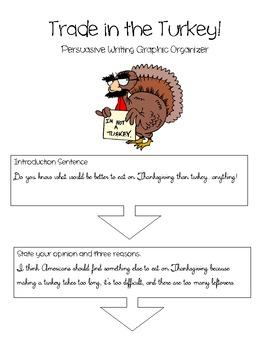Perky the Persuasive Turkey - Thanksgiving Process Drama & Persuasive Writing