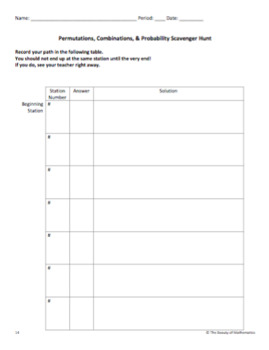 Permutations, Combinations, & Probability Scavenger Hunt (Review Activity)