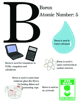 picture regarding Printable Element Cards identified as Periodic Desk of Products Poster - Boron