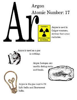 Periodic Table of Elements Poster - Argon