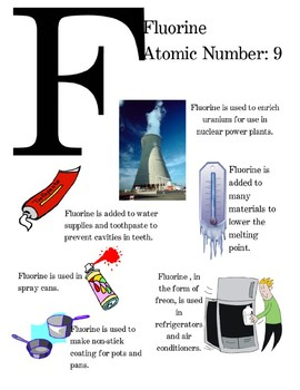Periodic Table of Elements Poster - Flourine