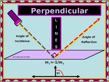 Power-Point:  Perpendicular Lines in Algebra