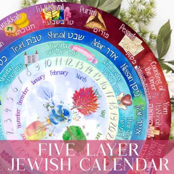Perpetual Hebrew Calendar and Background Booklet, Jewish Holidays