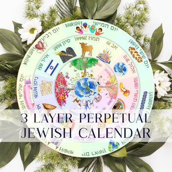 Perpetual Hebrew Calendar and Background Booklet, Three Layers