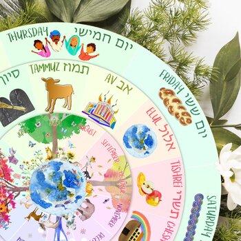 Jewish Calendar, Perpetual Hebrew Calendar and Background Booklet, Three Layers