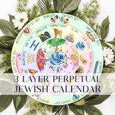 Jewish Calendar, Perpetual Hebrew Calendar and Background Booklet, Three Layers