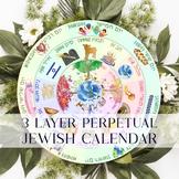 Jewish Calendar, Perpetual Hebrew Calendar and Background