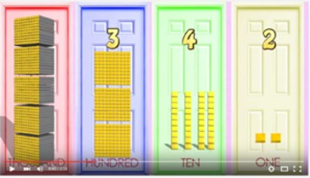 Perry Math #2 (base ten system, place value, number patterns, skip counting,etc)