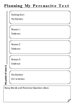 Persausive Texts Planning Template