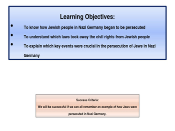 Persecution and dehumanisation of the Jewish race in Nazi Germany