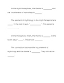 Persephone Essay Sentence Starters Organizer