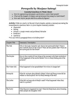 Persepolis Chapter Comprehension Questions By Matthew Zingg Tpt