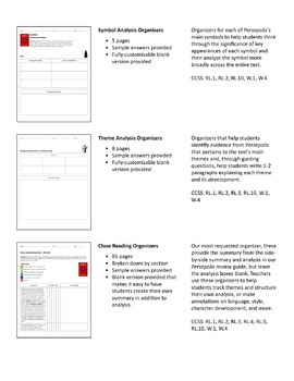 Persepolis – Comprehension and Analysis Bundle