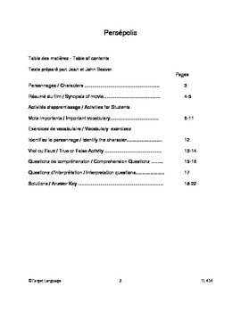 Persepolis-French Study Guide