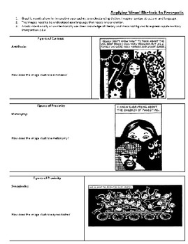 Persepolis Reading Graphic Text Rhetorically