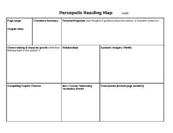 Persepolis Reading Notes Graphic Organizer & Bookmark