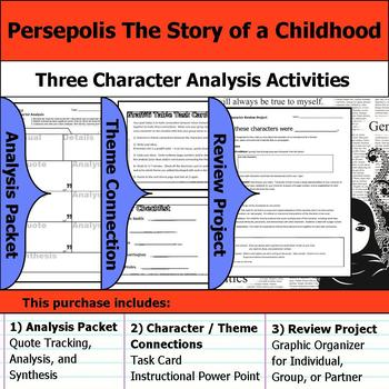 Persepolis Powerpoint Worksheets Teaching Resources Tpt