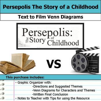 Persepolis - Text to Film Venn Diagram & Written Conclusion