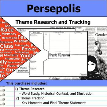 Persepolis The Story Of A Childhood Theme Tracking Notes Etymology Context