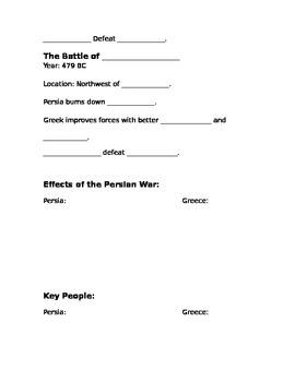 Persian War Notes