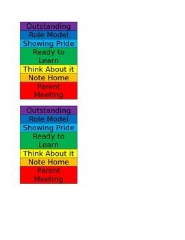 Personal Behavioral Chart